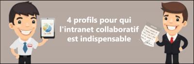 Personas intranet collaboratif Powell 365