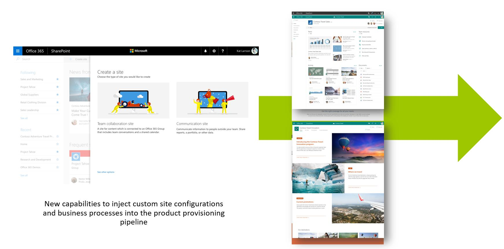 SharePoint Site Design