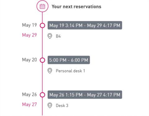 flexdesk Powell 365 widget des reservations de bureaux de l'utilisateur
