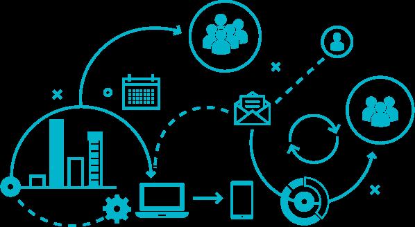 digitale-comunicatie-hulpmiddelen