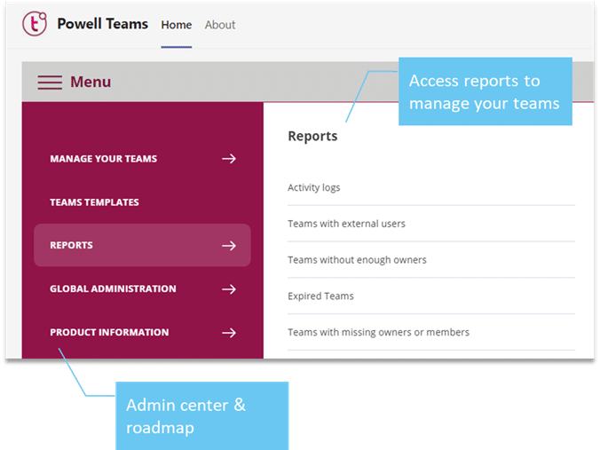 Powell Teams Admin center for simple Teams management
