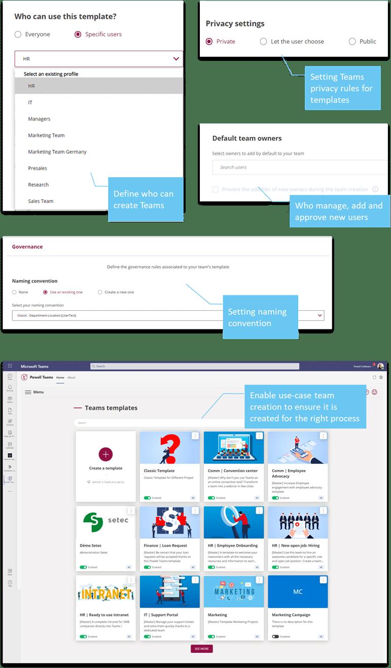 Team creation process