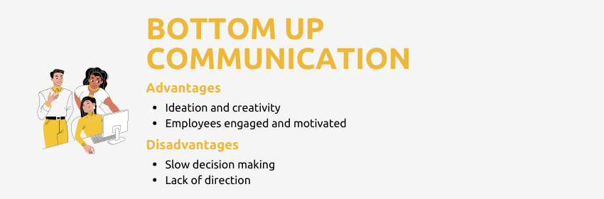 bottom up internal communications