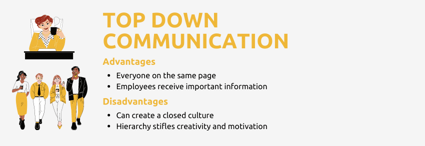 top down internal communications