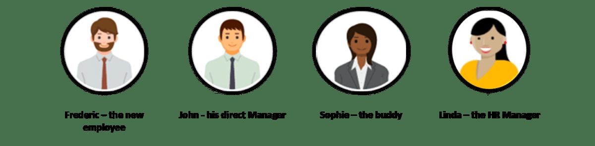 Employee Onboarding Personas