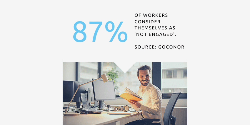 87% of employees are not engaged