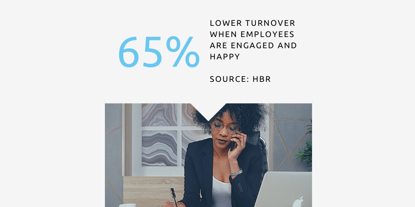 Lower turnover engaged employees