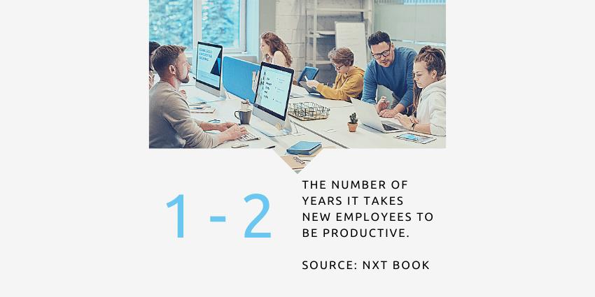 New employees productivity levels