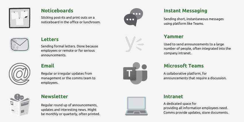 Internal Communication Types