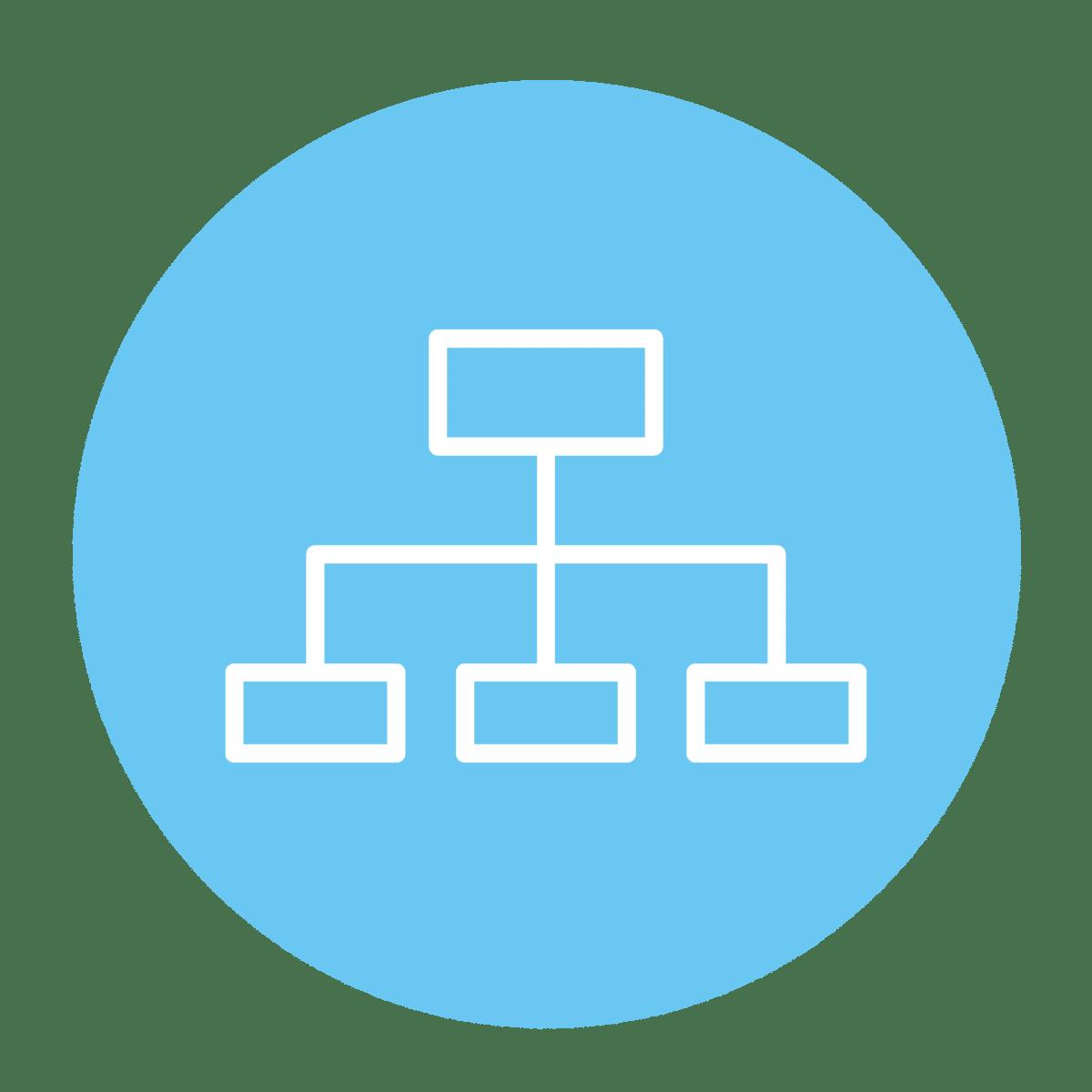 sistemas de gestión de contenido