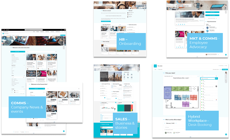 corporate intranet features