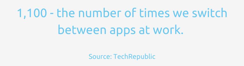 Mitarbeiter wechseln zwischen 1.100 Apps pro Tag