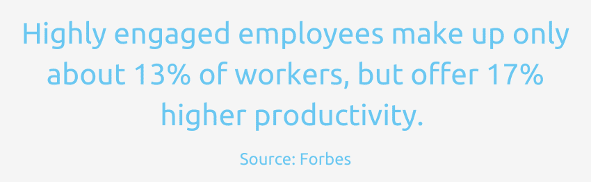 Engaged workers are more productive