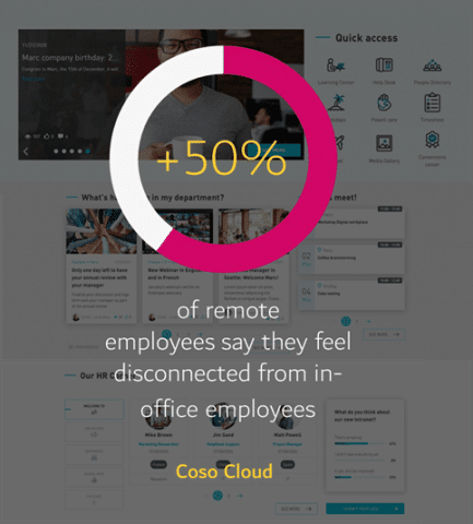 Remote Employees Feel disconnected