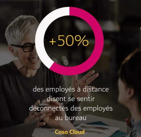 Connectés les employés