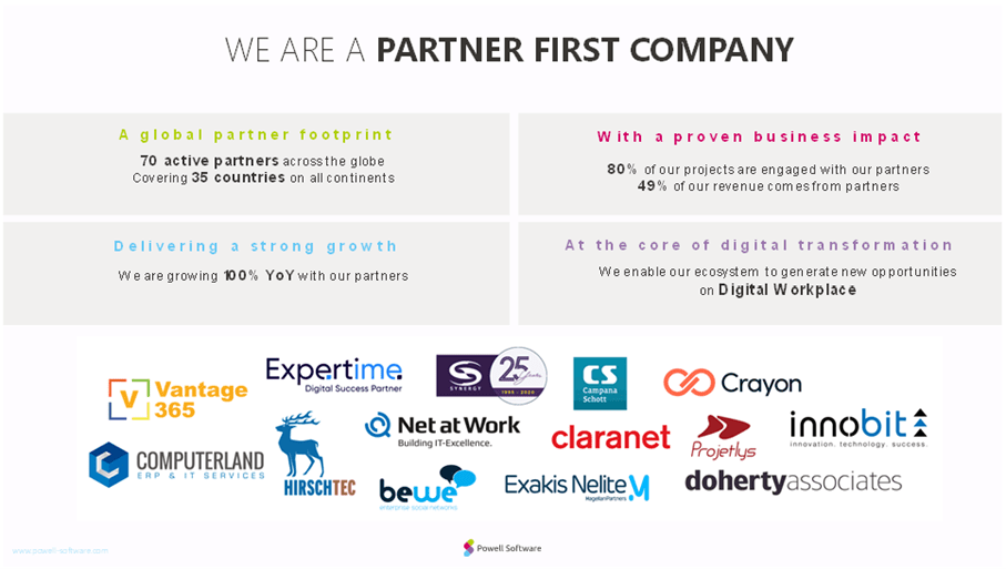Powell software Partner Certification Program